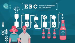 L'EBC propose une formation brasseur et microbrasserie éligible au CPF !